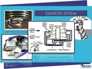Icon Unit 6011